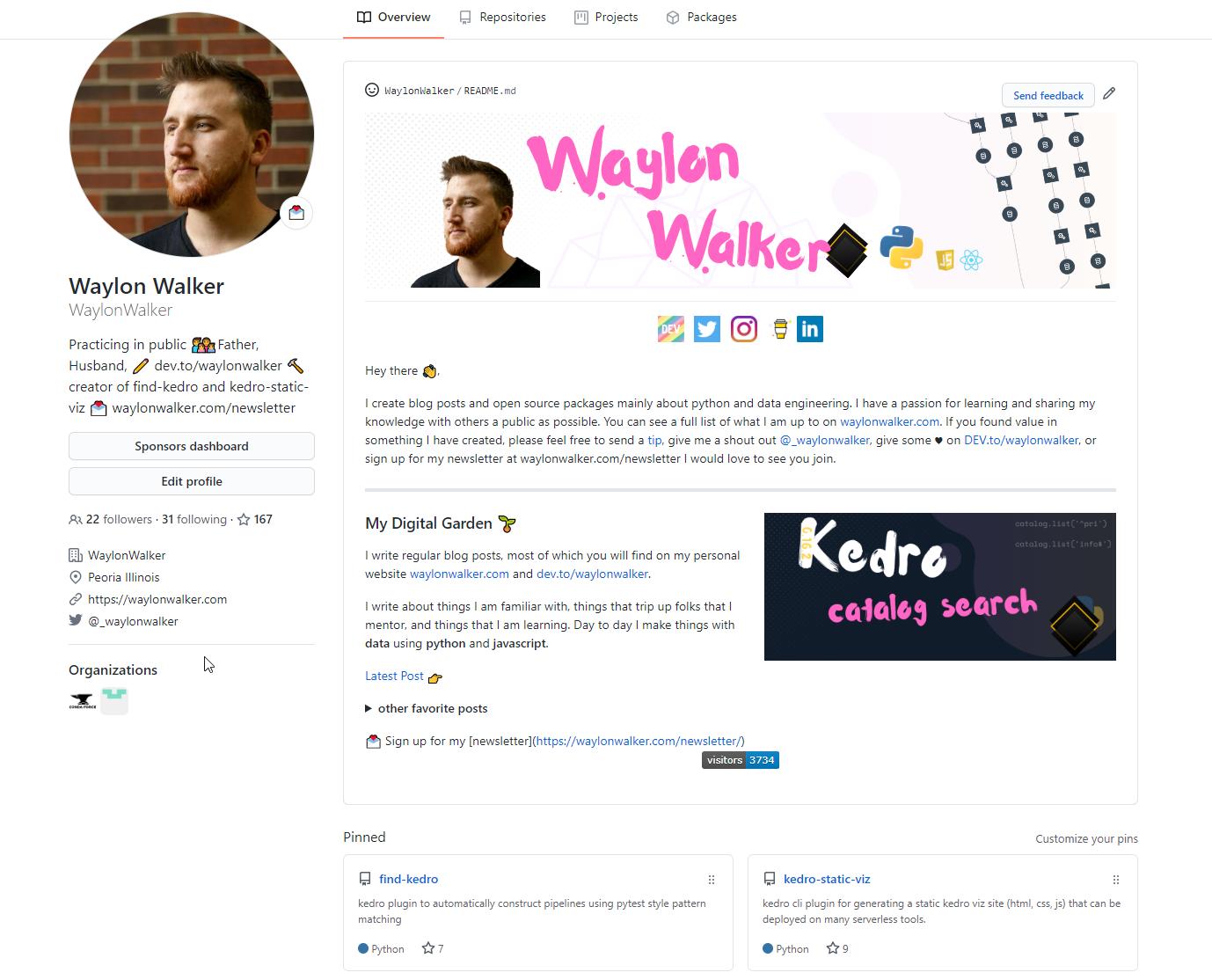 Waylon Walkers GitHub profile